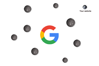Webiverse with Google as the hub
